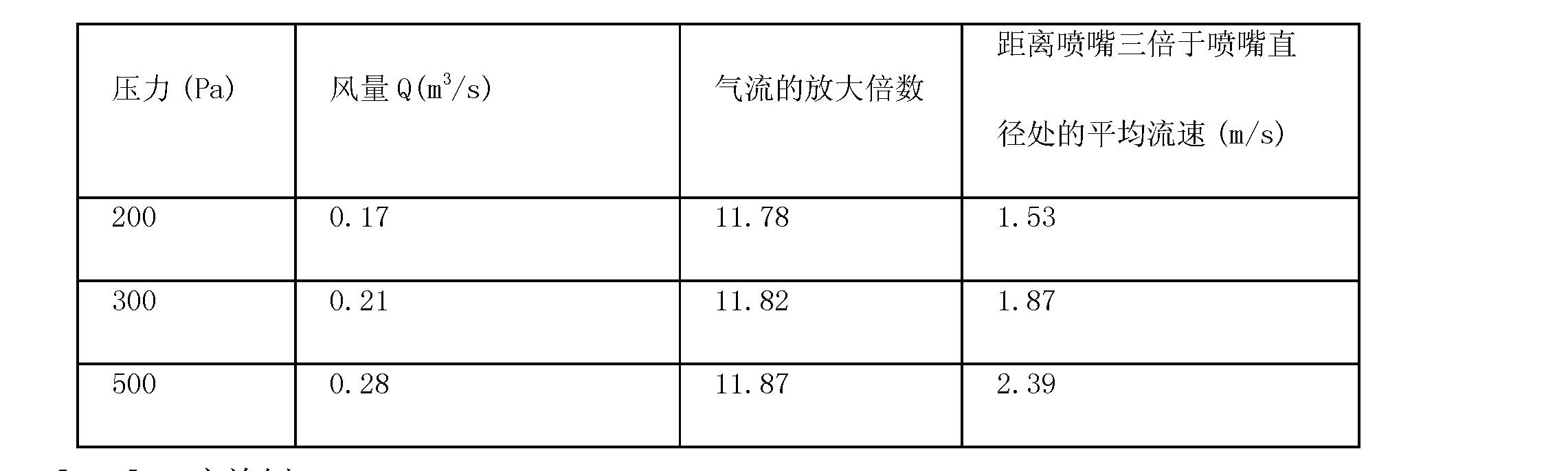 Figure CN101749288BD00102