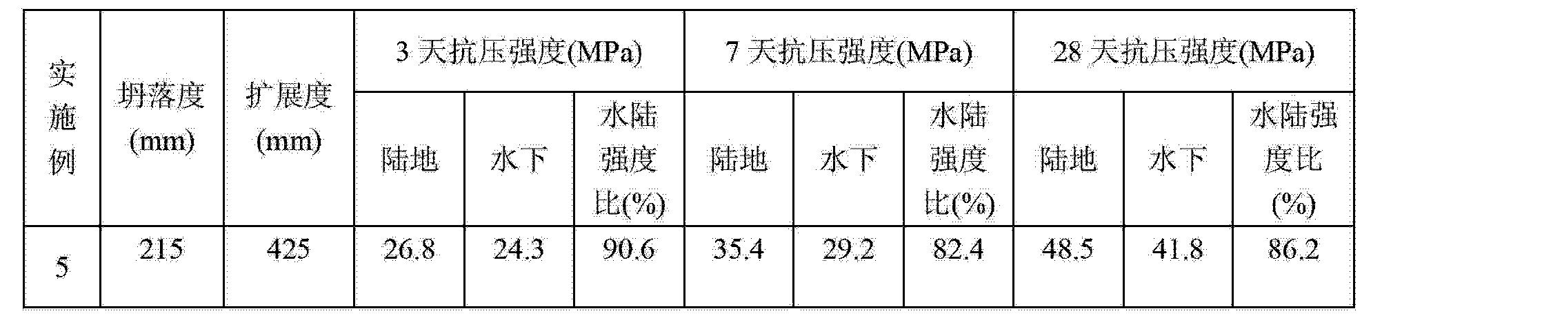 Figure CN103102125BD00073