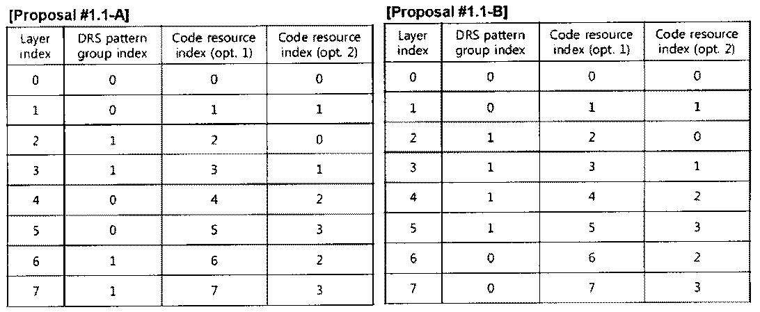 Figure PCTKR2010002367-appb-T000006