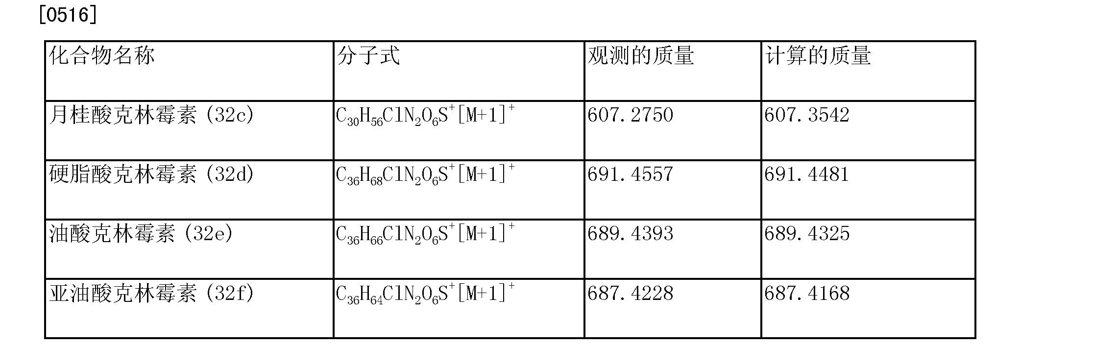 Figure CN103857440AD00781
