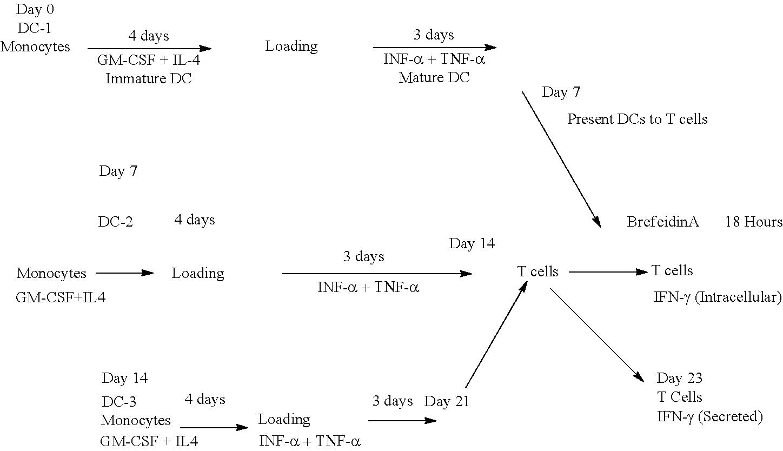 Figure US08029803-20111004-C00001
