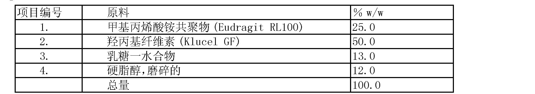 Figure CN1953739BD00151