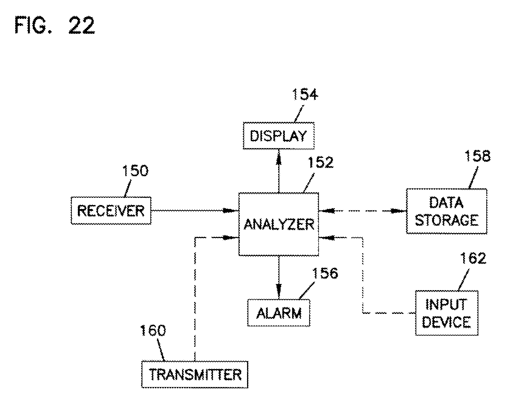 Us9042953b2 Analyte Monitoring Device And Methods Of Use Google Far West Cathodic Rectifier Wiring Diagram Patents