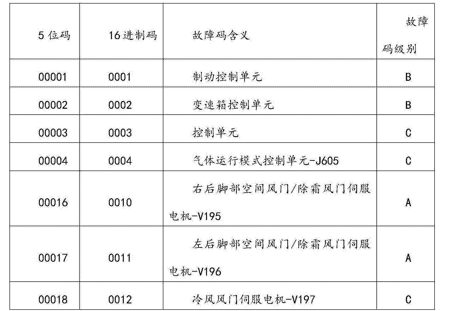 Figure CN105046088BD00142
