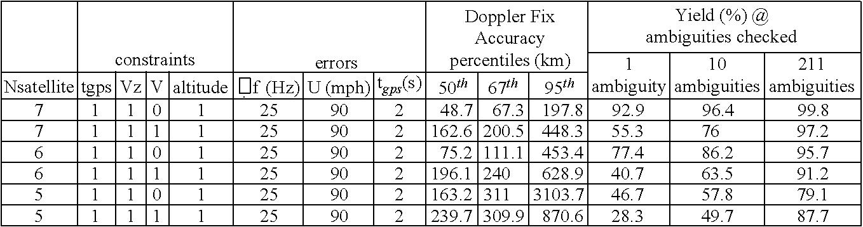 Figure US09030355-20150512-C00002