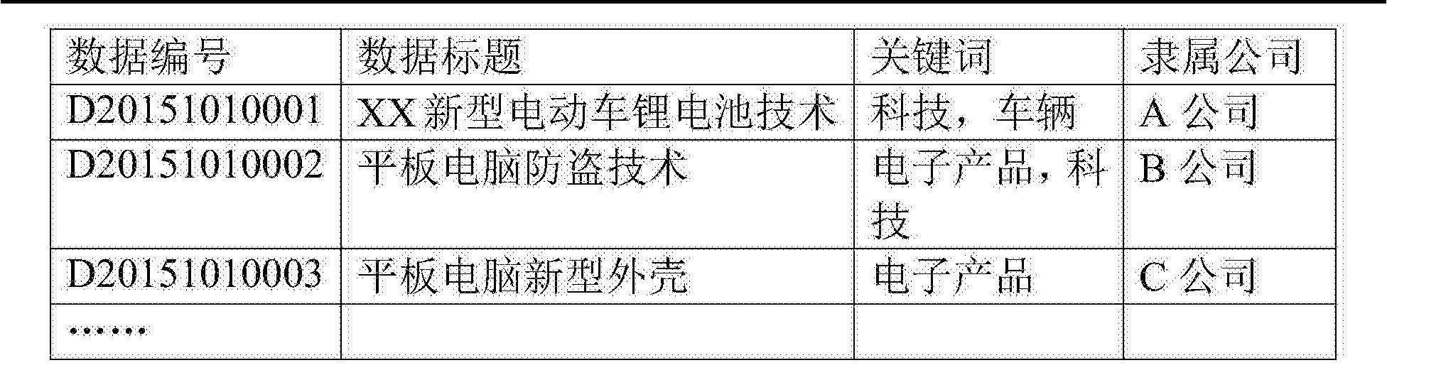 Figure CN105227681AD00061