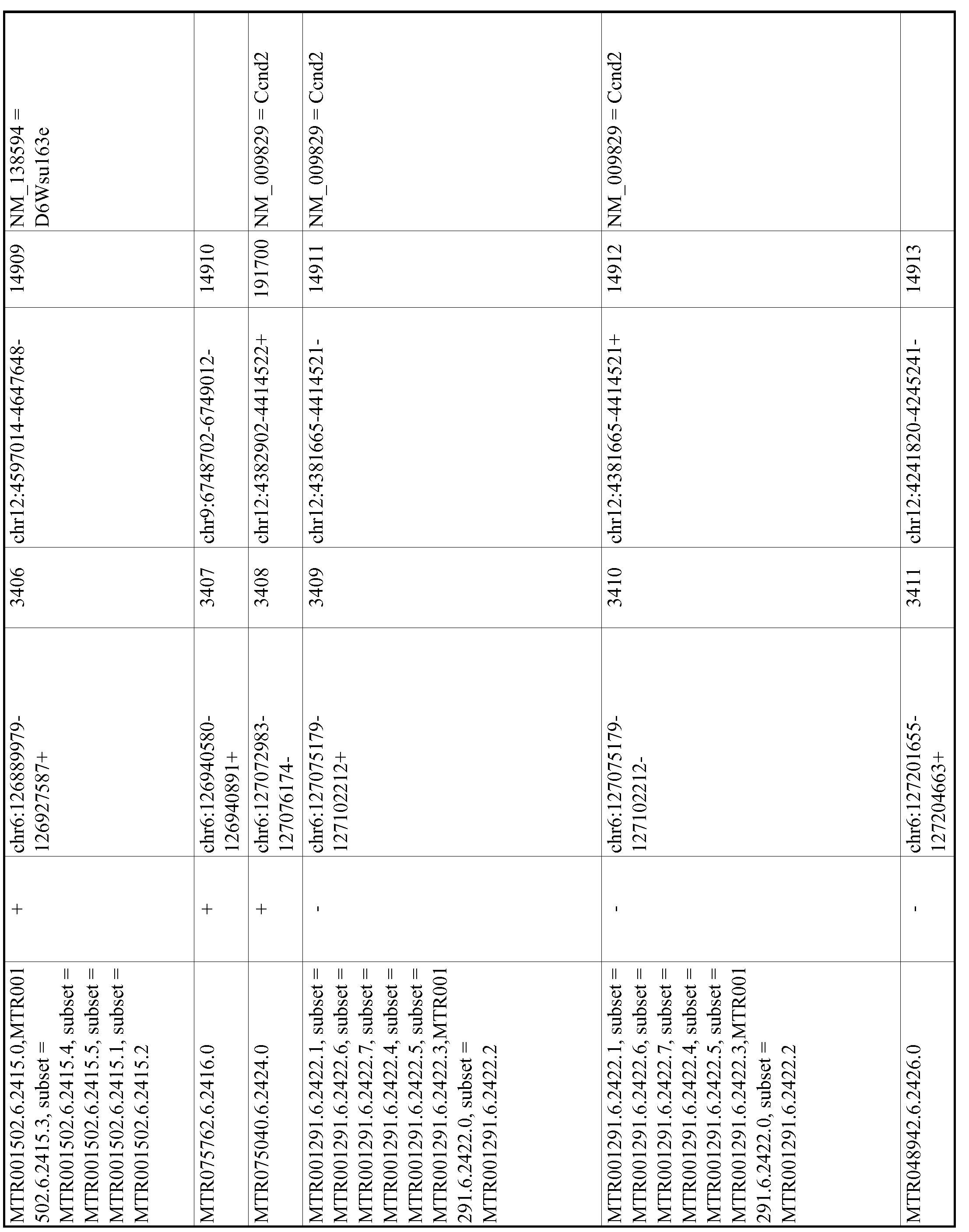 Figure imgf000675_0001