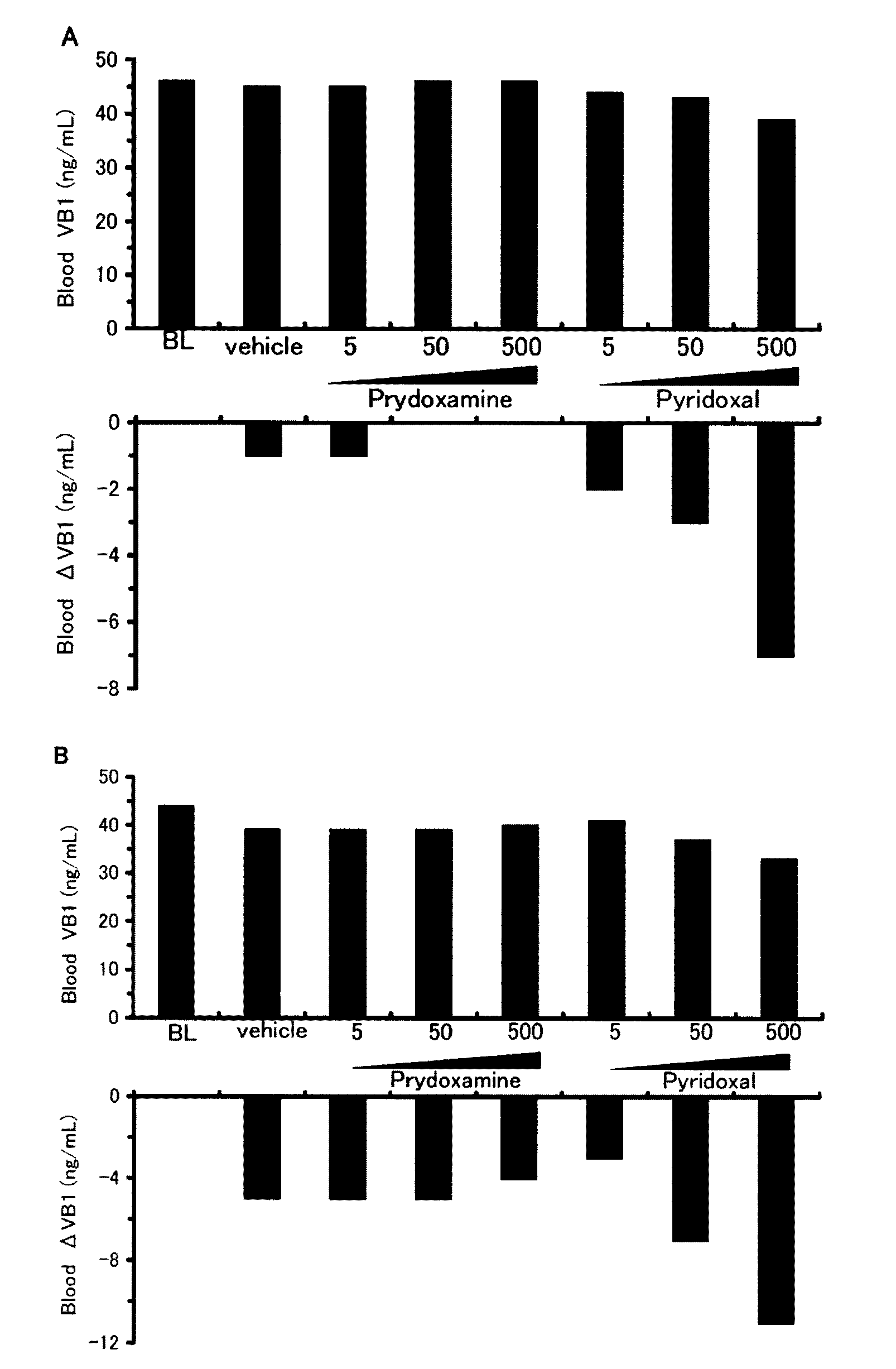 WO2016031839A1 - Pharmaceutical composition formed by