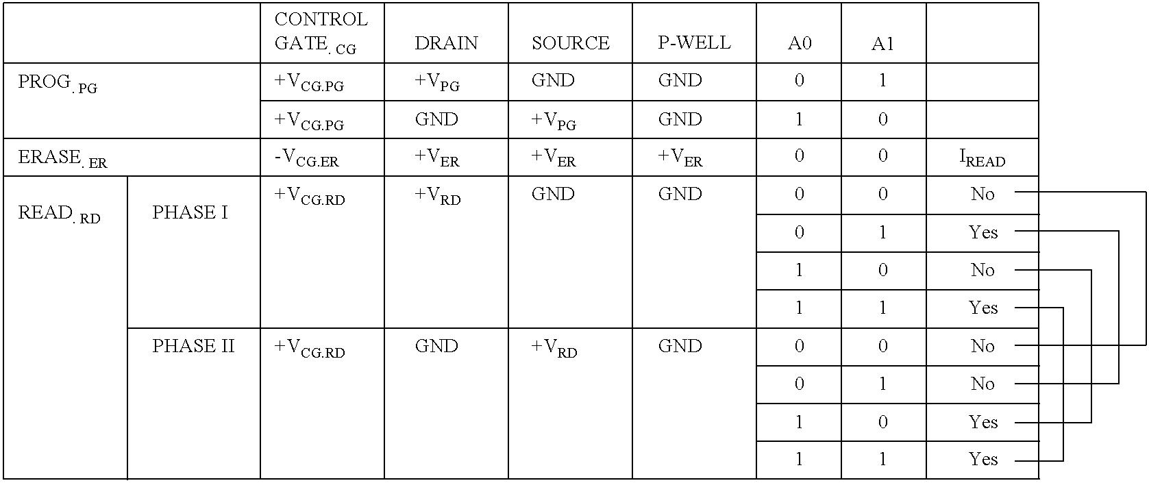 Figure US06734055-20040511-C00001