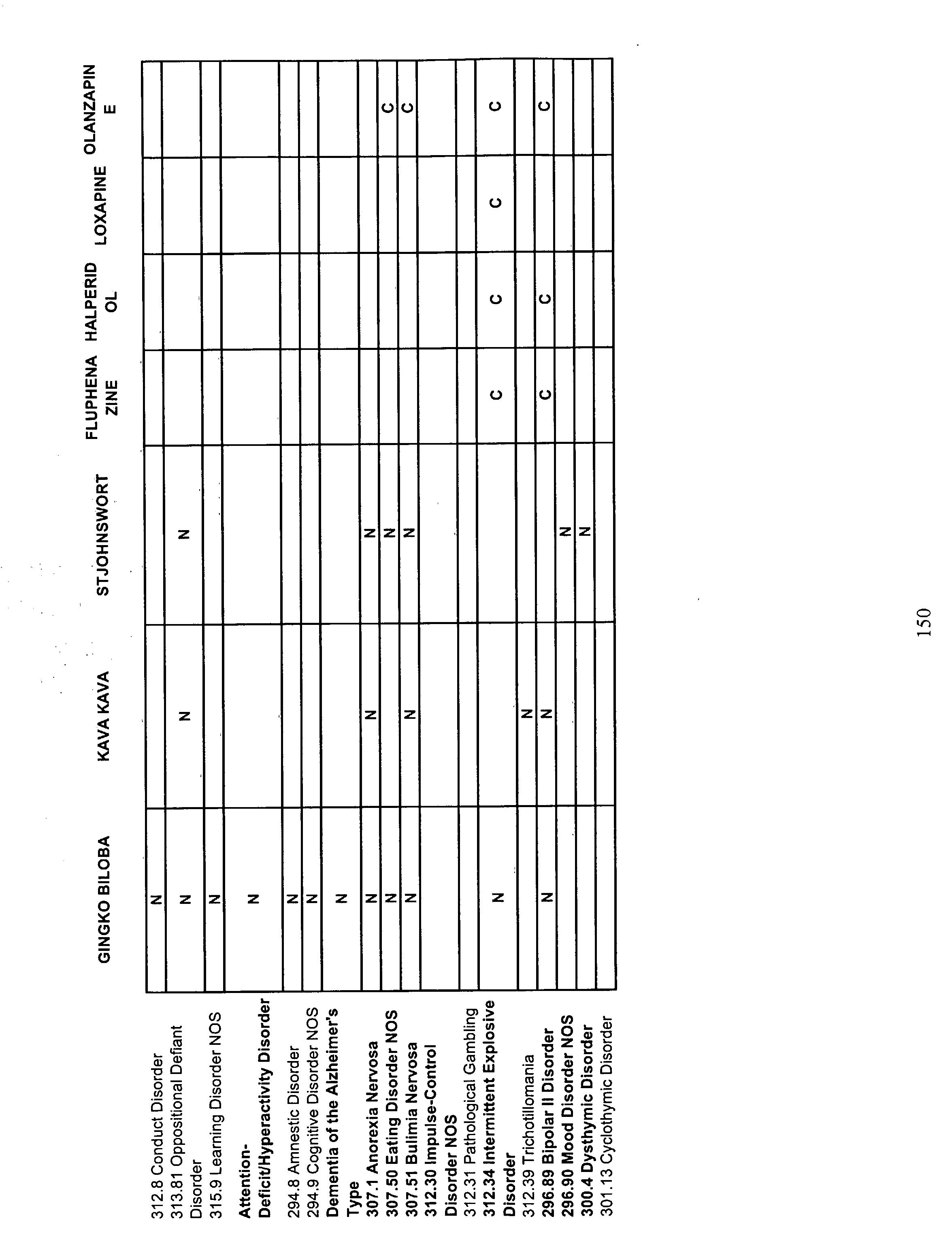 Figure US20030135128A1-20030717-P00021