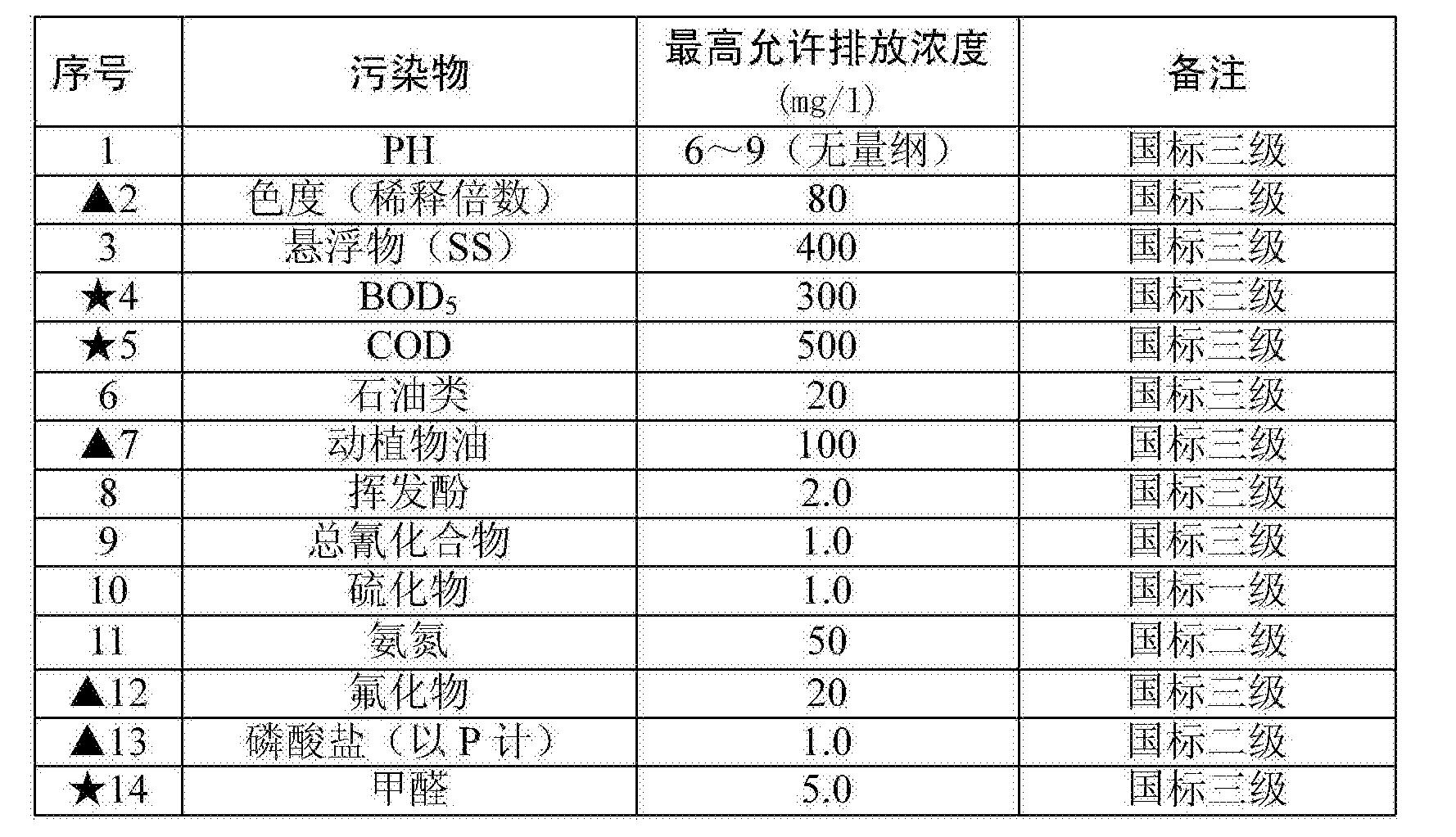 Figure CN105060598BD00102