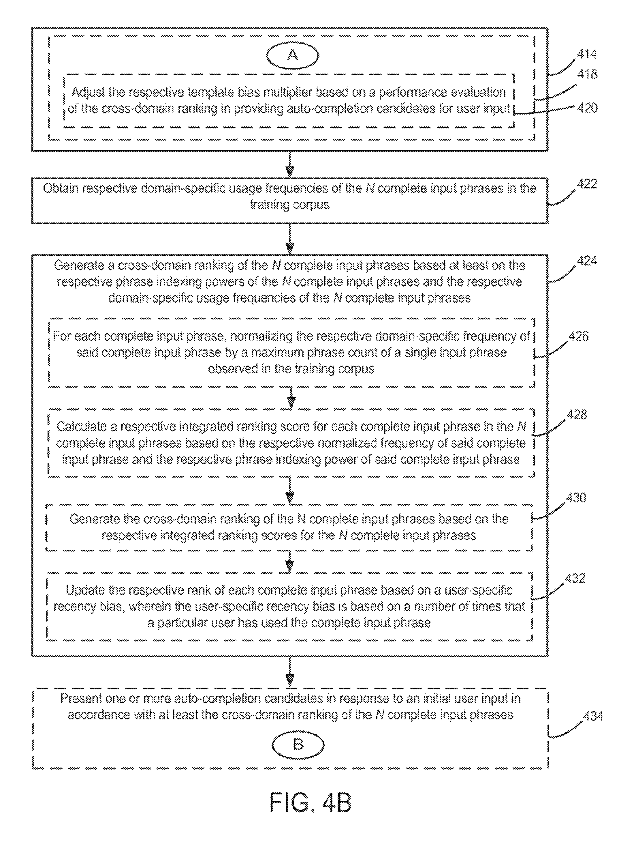 Us9582608b2 unified ranking with entropy weighted information for us9582608b2 unified ranking with entropy weighted information for phrase based semantic auto completion google patents fandeluxe Image collections
