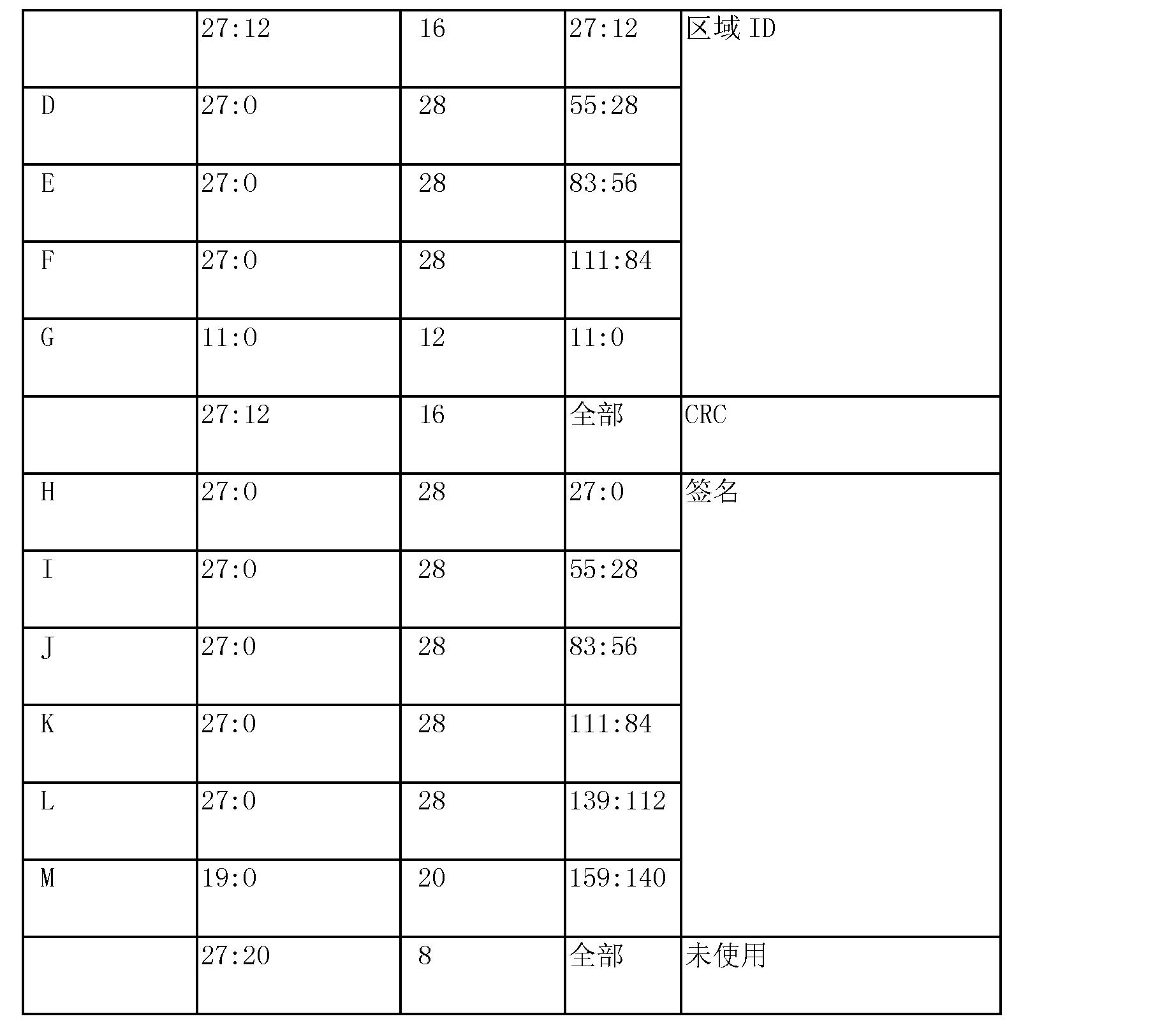 Figure CN101006454BD00811