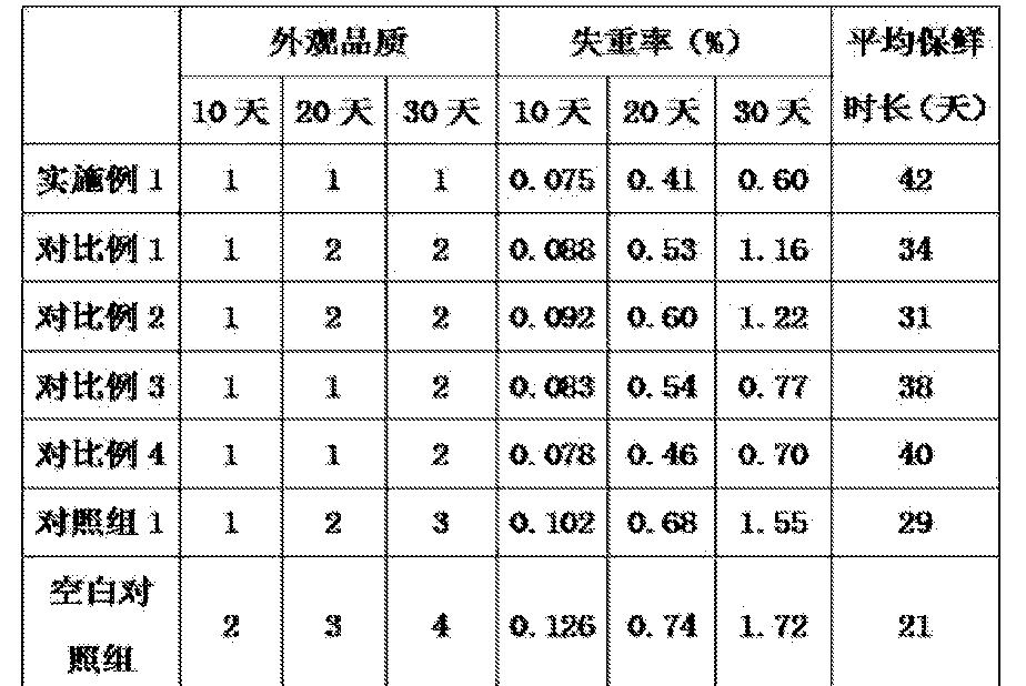 Figure CN105394170AD00051