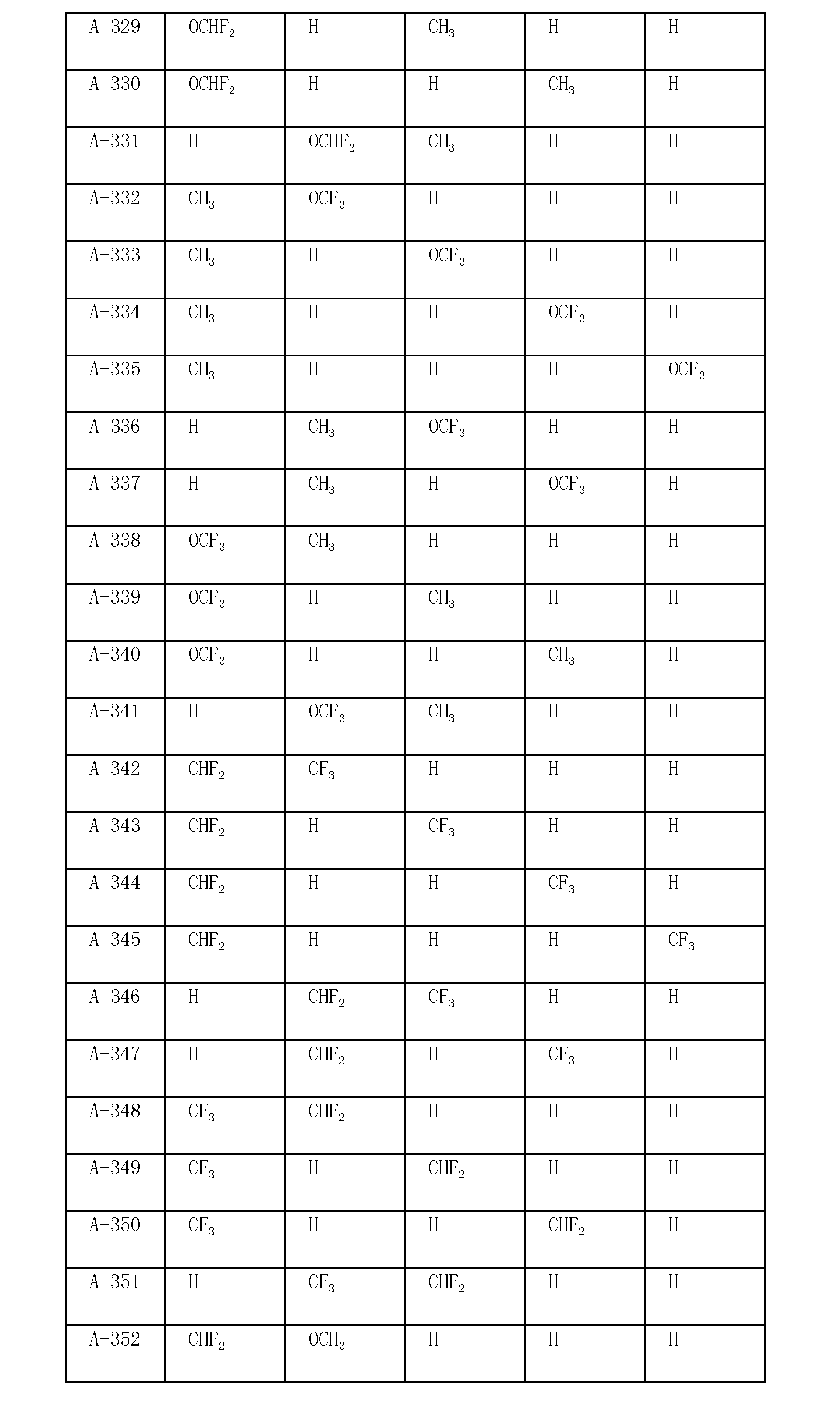 Figure CN102803232AD00451