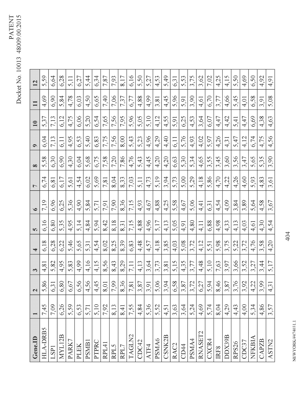 Figure imgf000406_0001