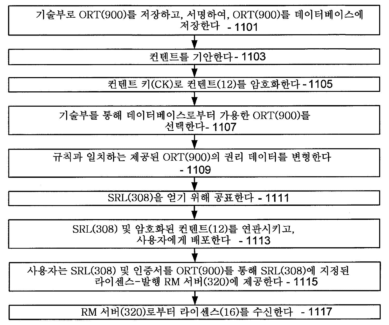 Figure R1020050003690
