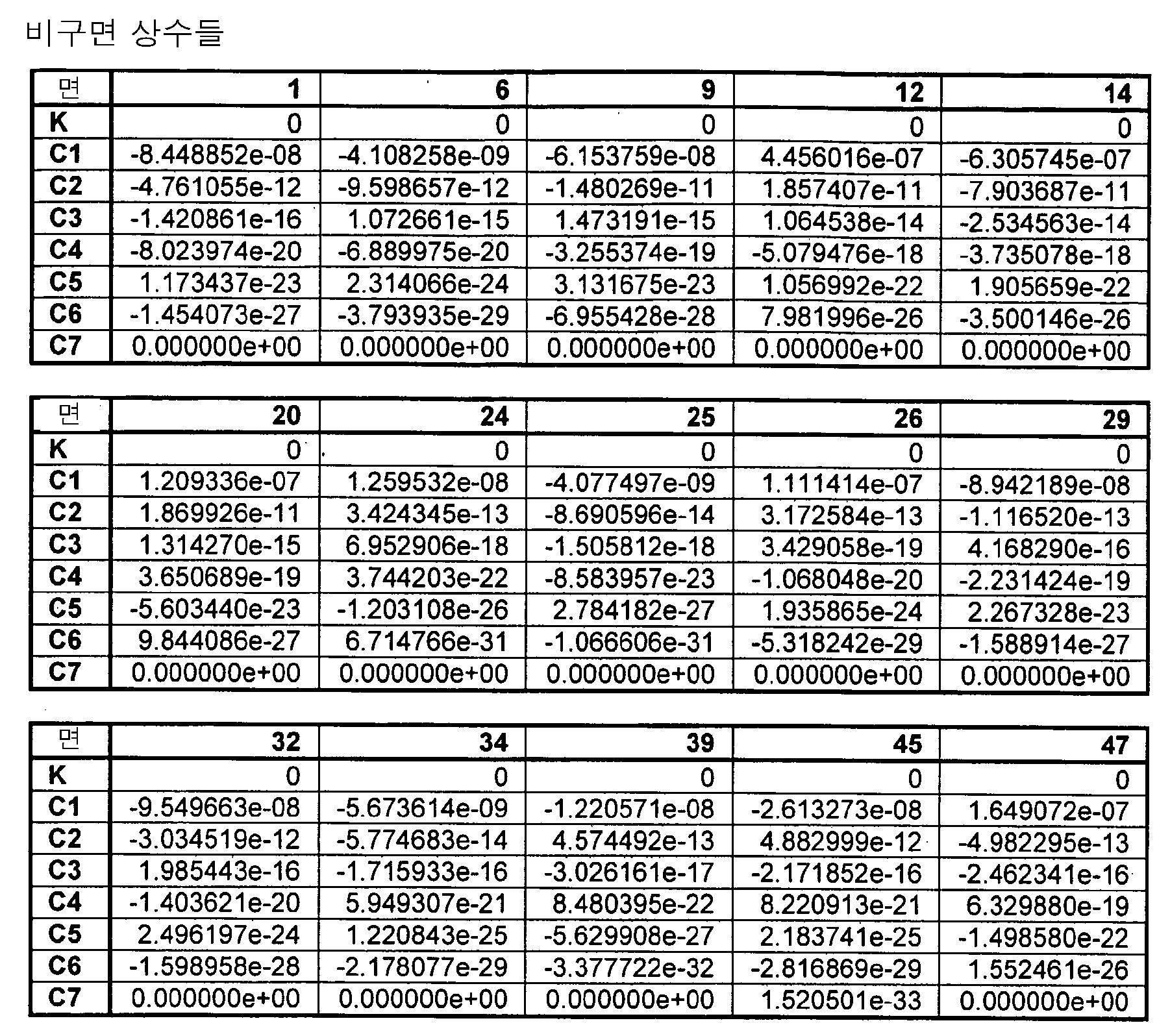 Figure 112006041914481-pct00004