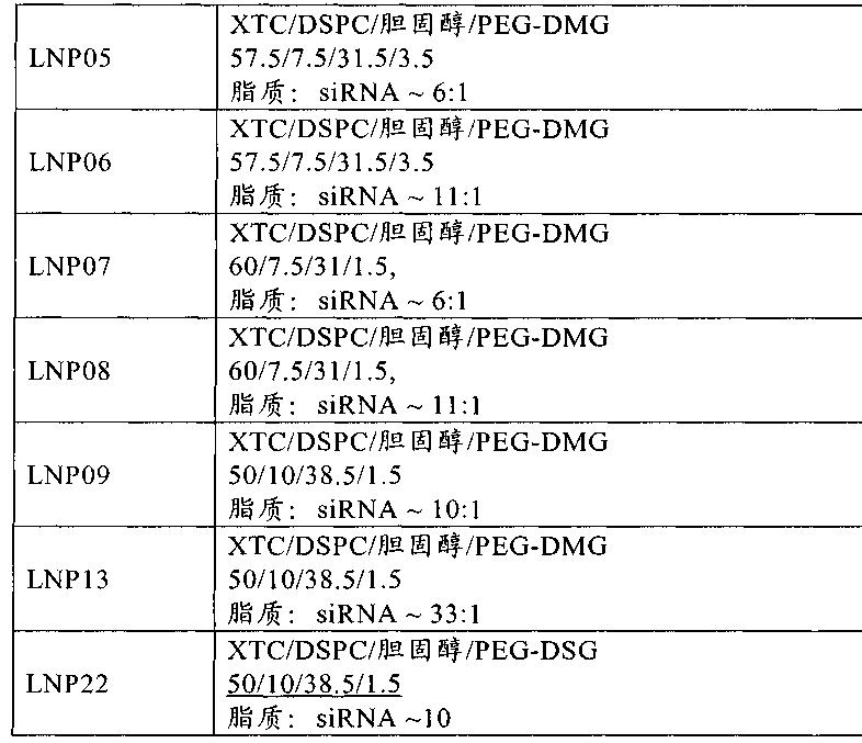 Figure CN102421900BD00071
