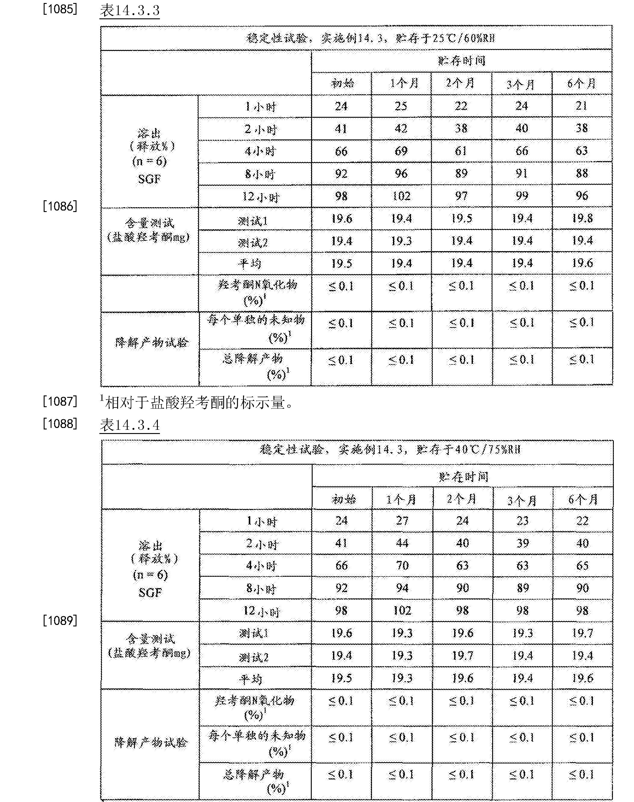 Figure CN102688241BD00981