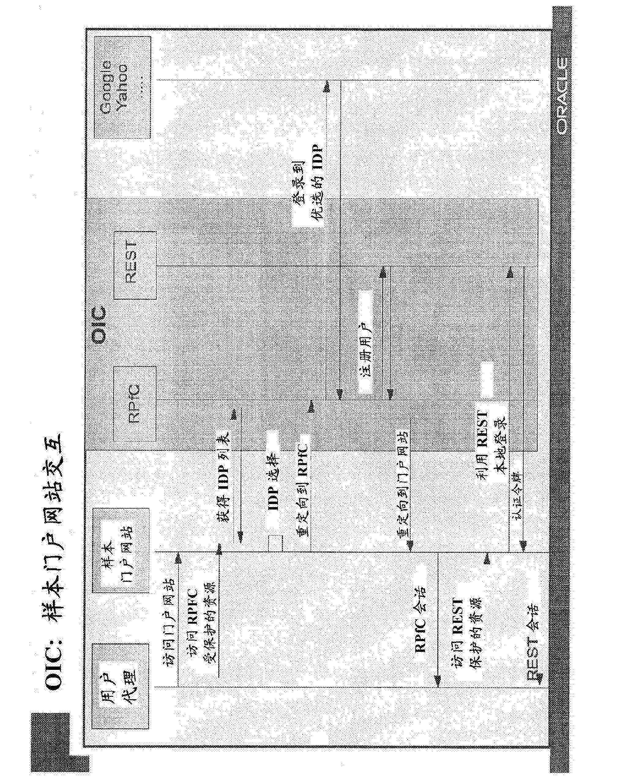 Figure CN104255007BD00221