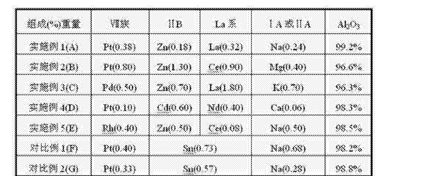 Figure CN103420769BD00061