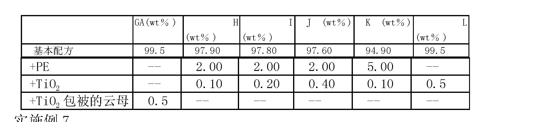 Figure CN101262796BD00092
