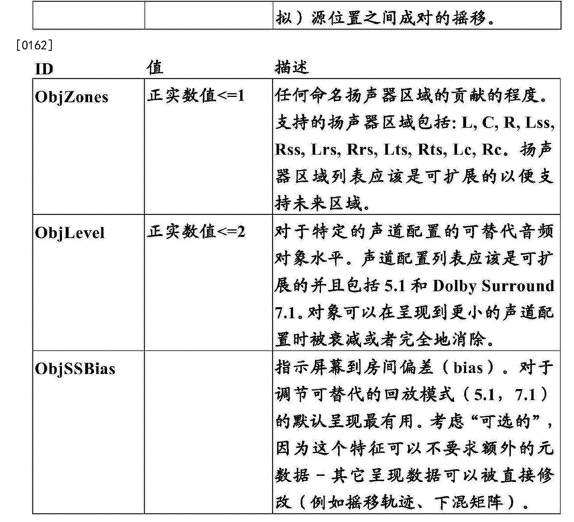 Figure CN105792086AD00311