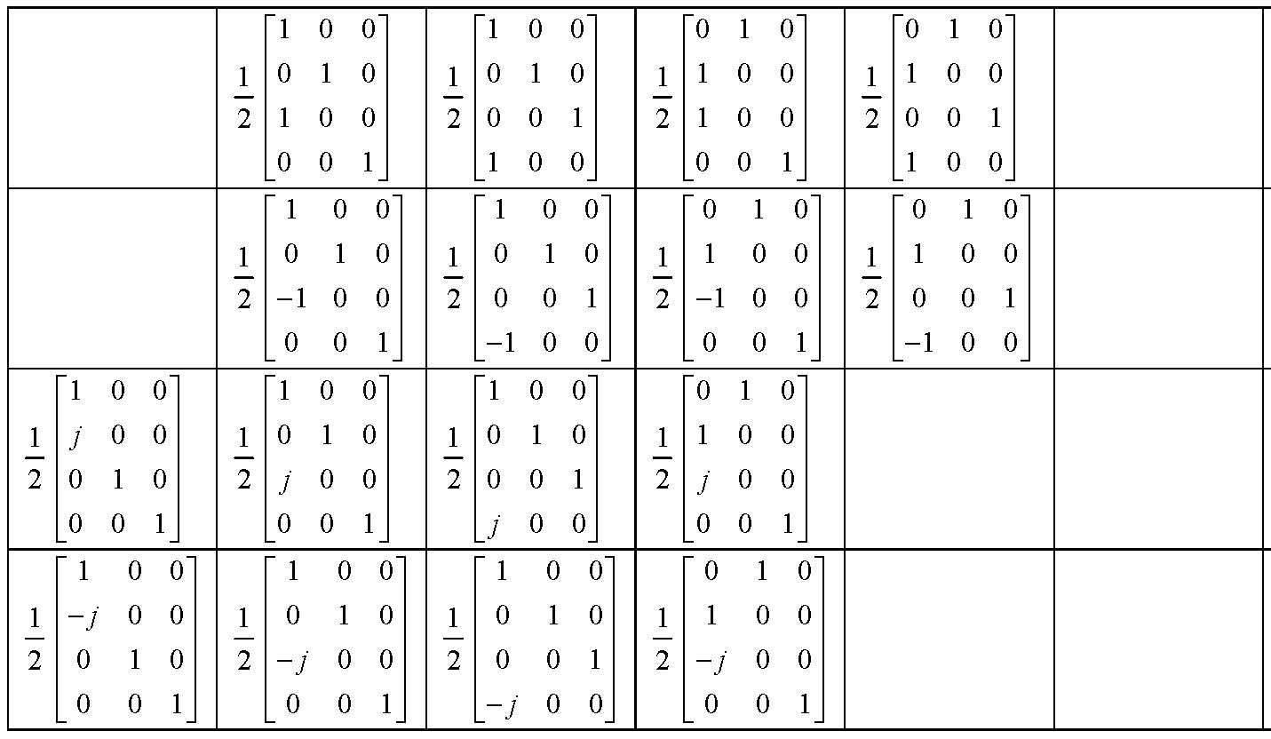 Figure 112010009825391-pat00883