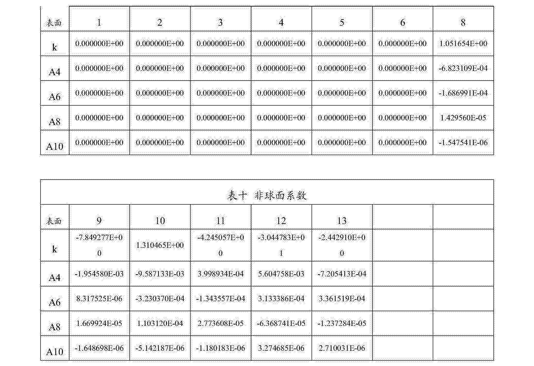 Figure CN108279482AD00411