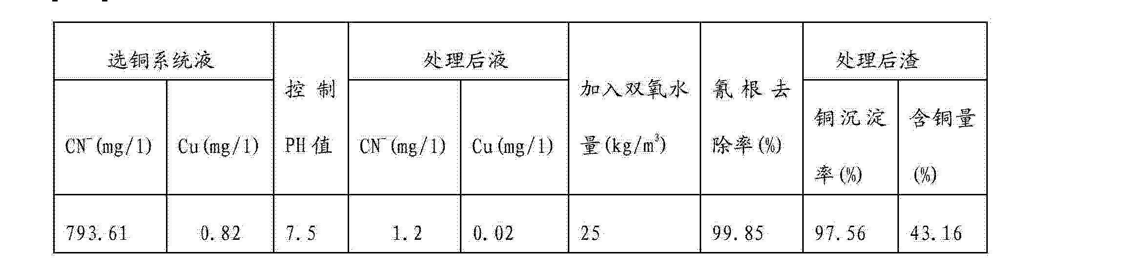 Figure CN103276221AD00061