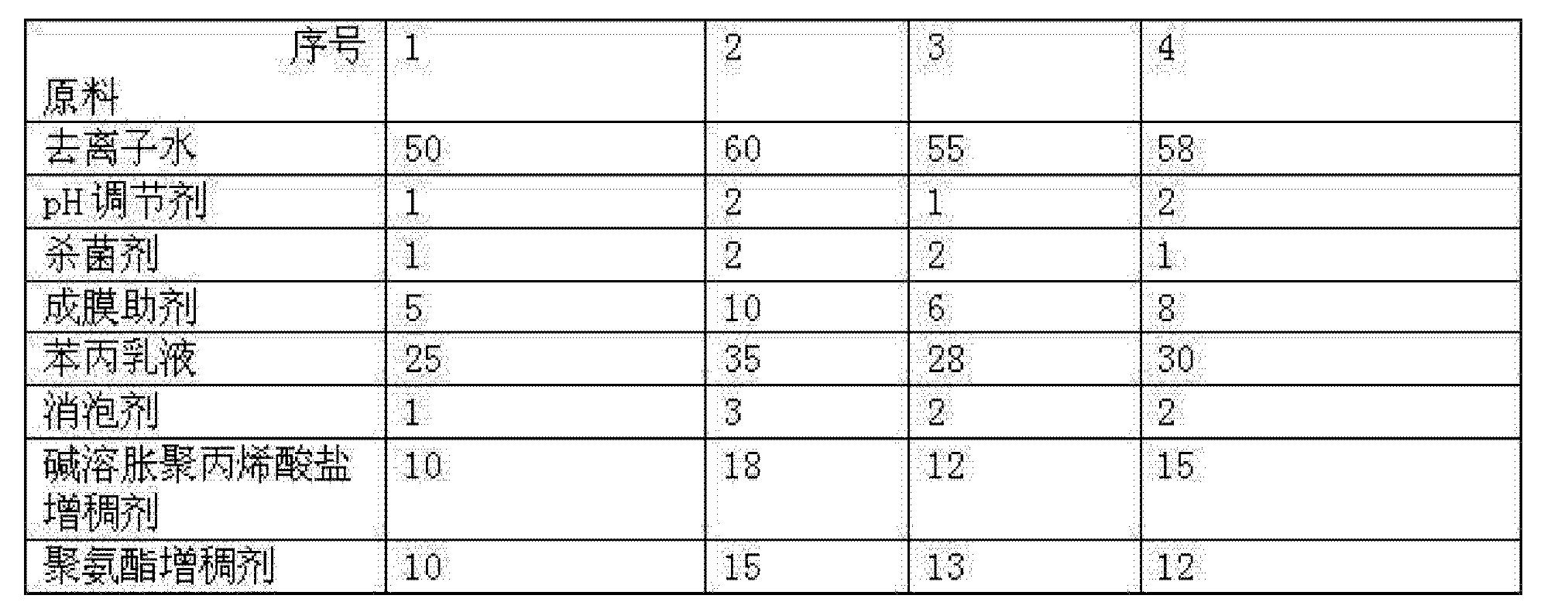 Figure CN103756486AD00083
