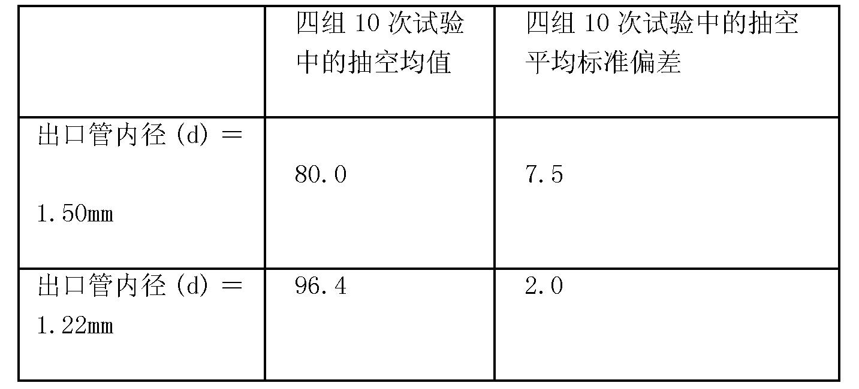 Figure CN1805731BD00141