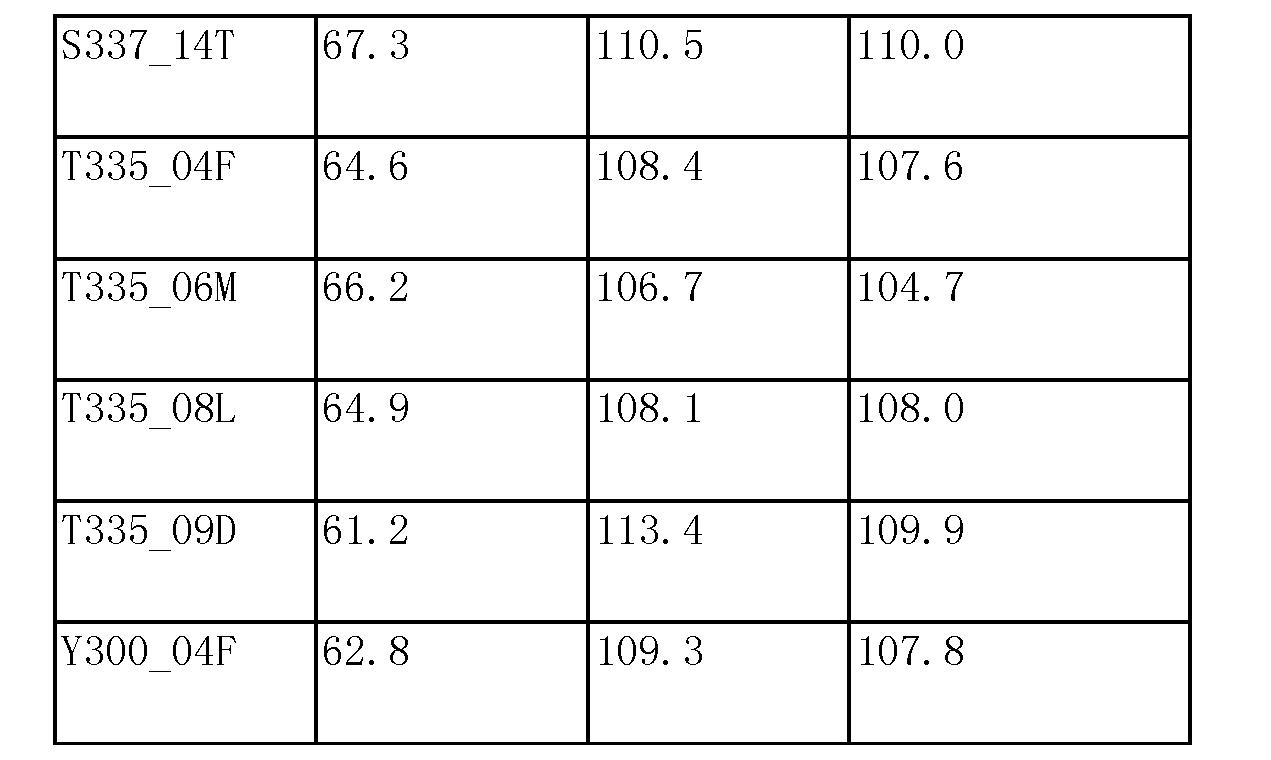 Figure CN103827300AD01401