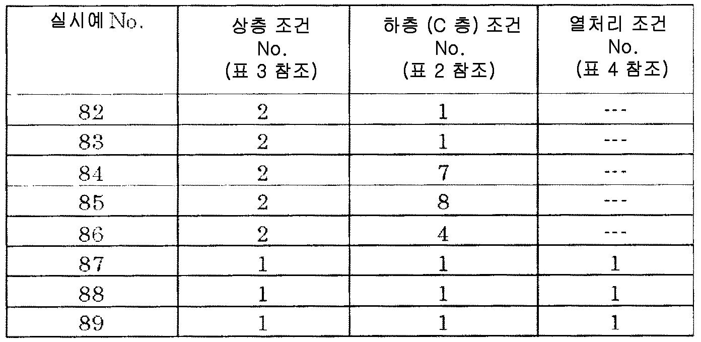 Figure 112014100247711-pct00007