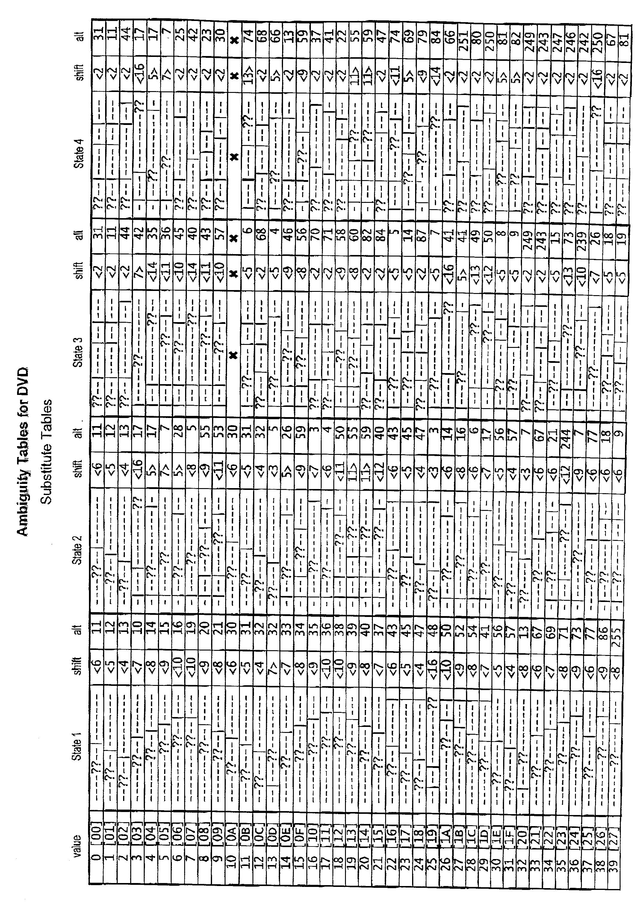 Figure US20020069389A1-20020606-P00009