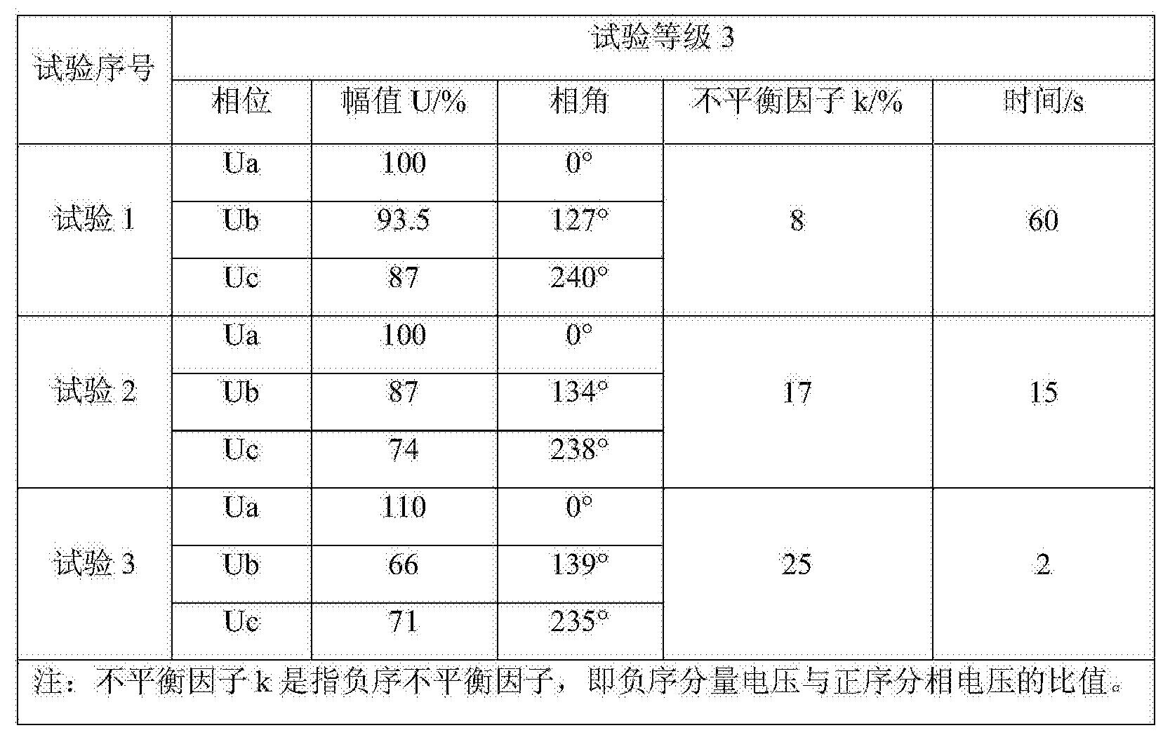Figure CN105158722AD00081