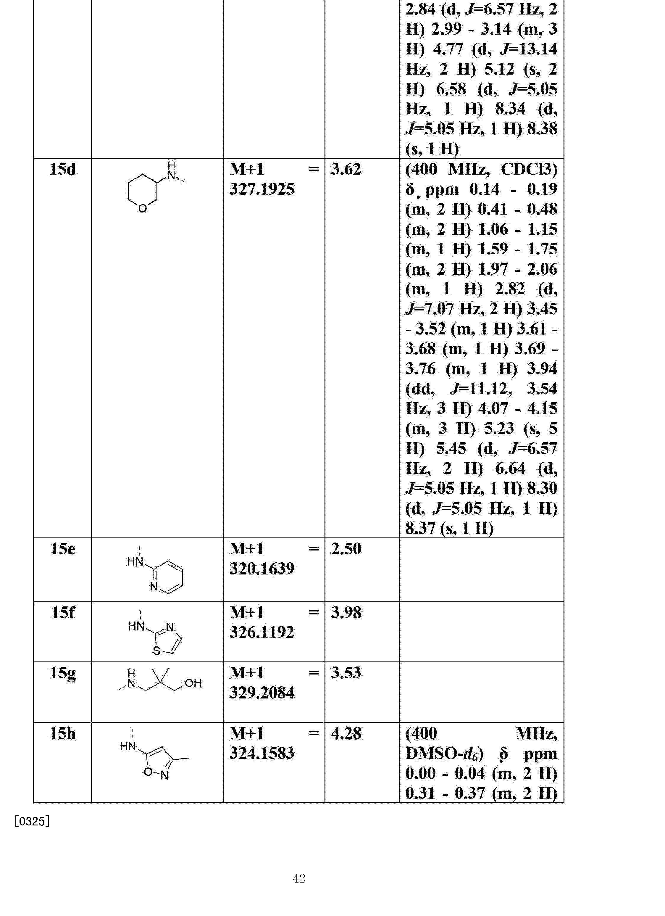 Figure CN103270026AD00421