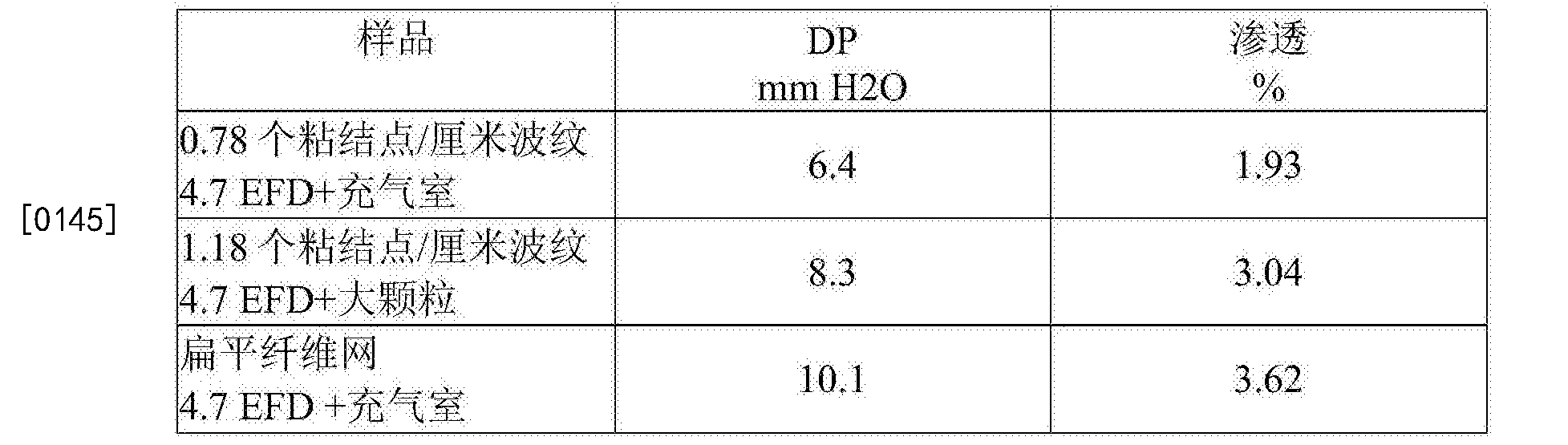 Figure CN107072341AD00221