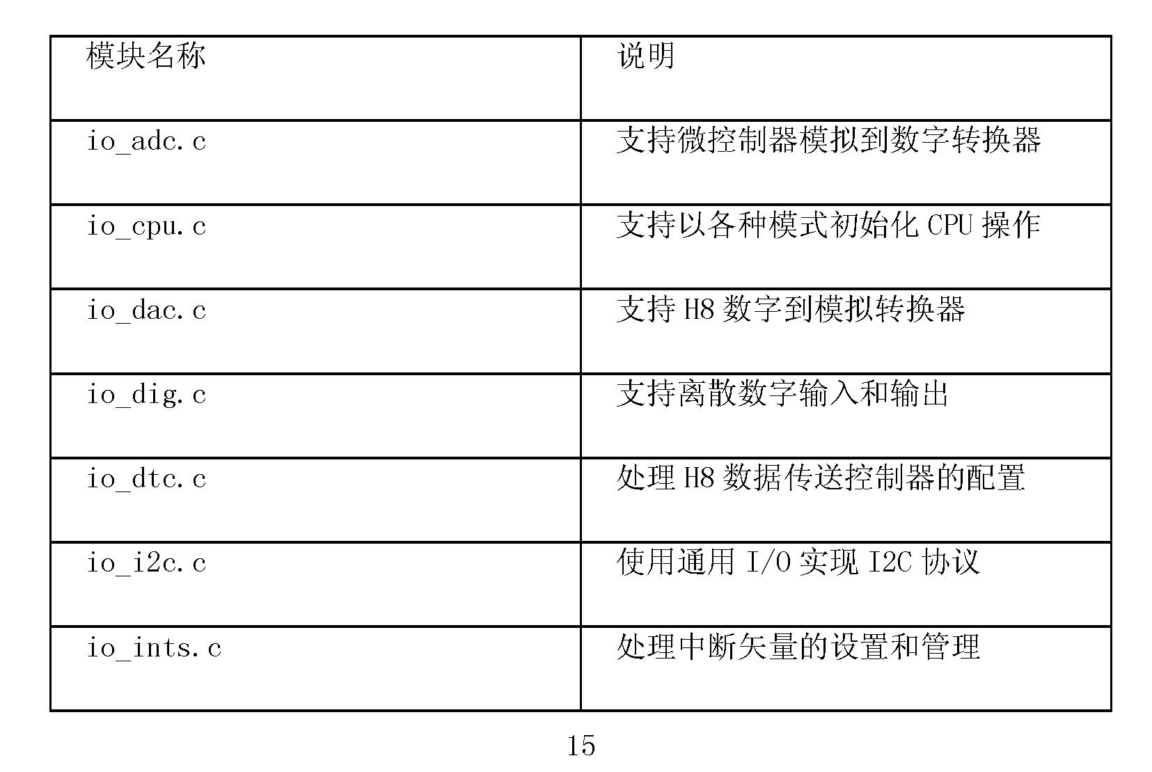 Figure CN101061386BD00153