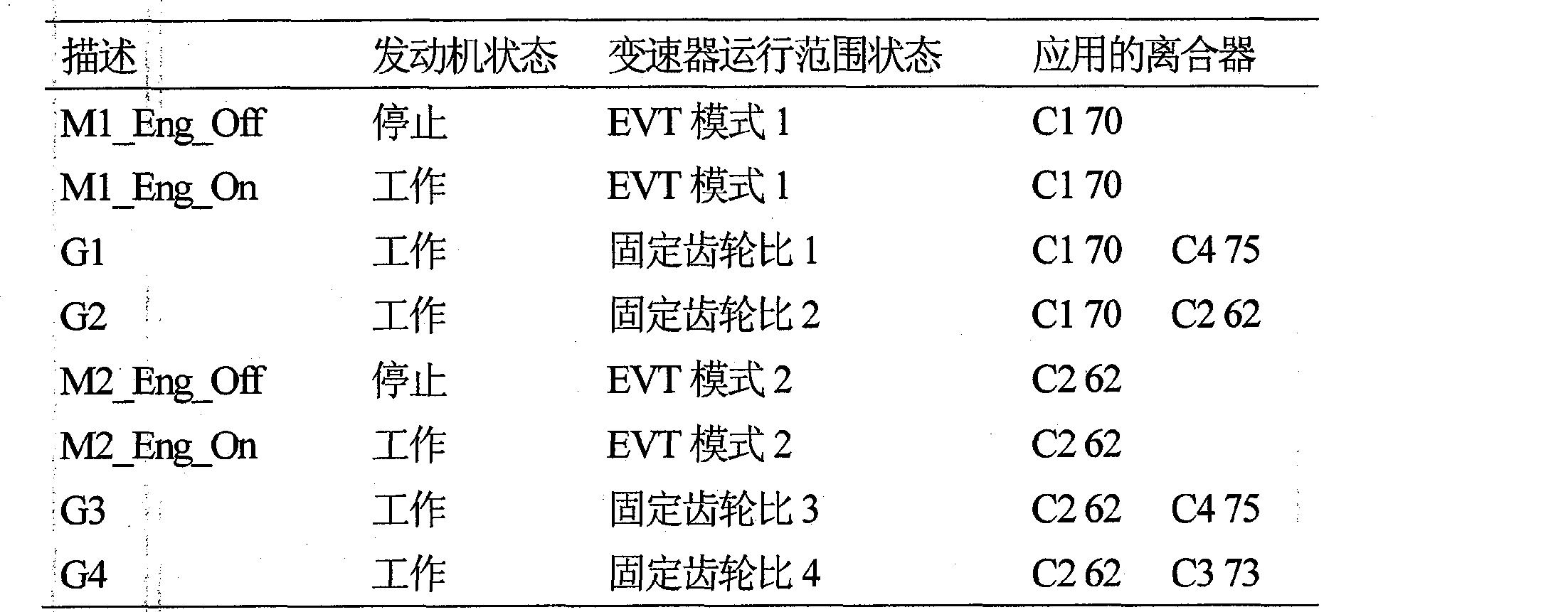 Figure CN101508298BD00091
