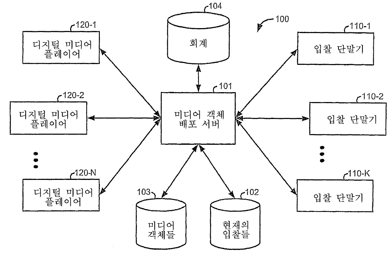 Figure R1020087006007
