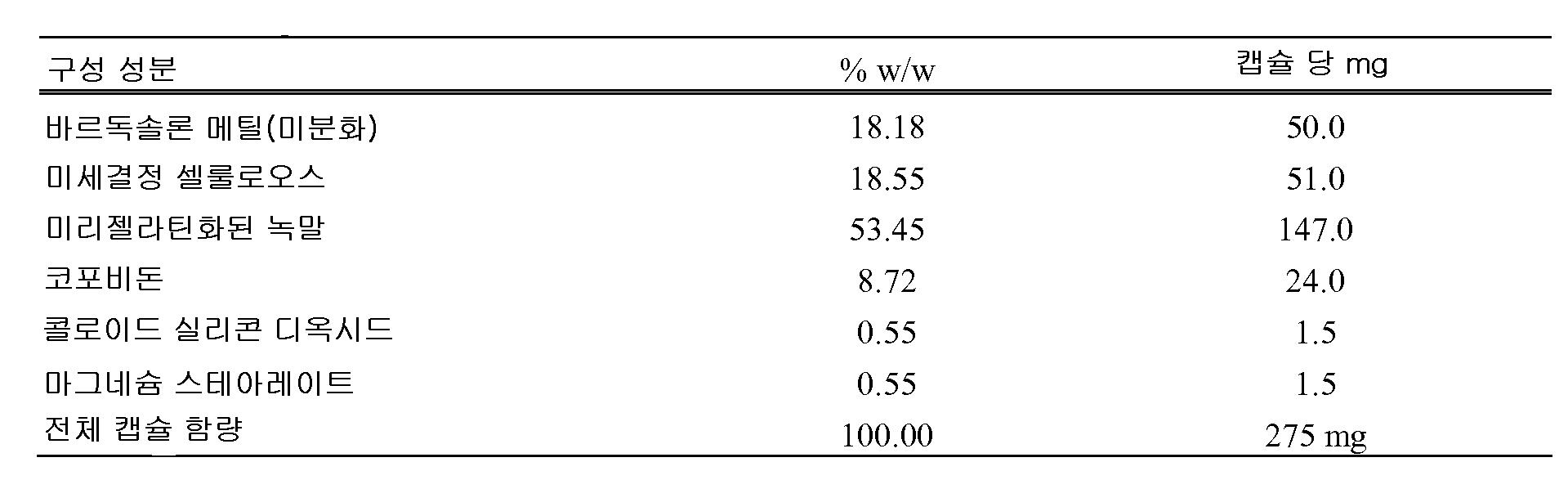 Figure 112011070824557-pct00002