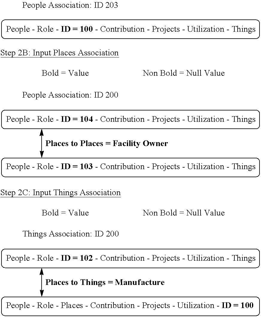 Figure US08296318-20121023-C00002