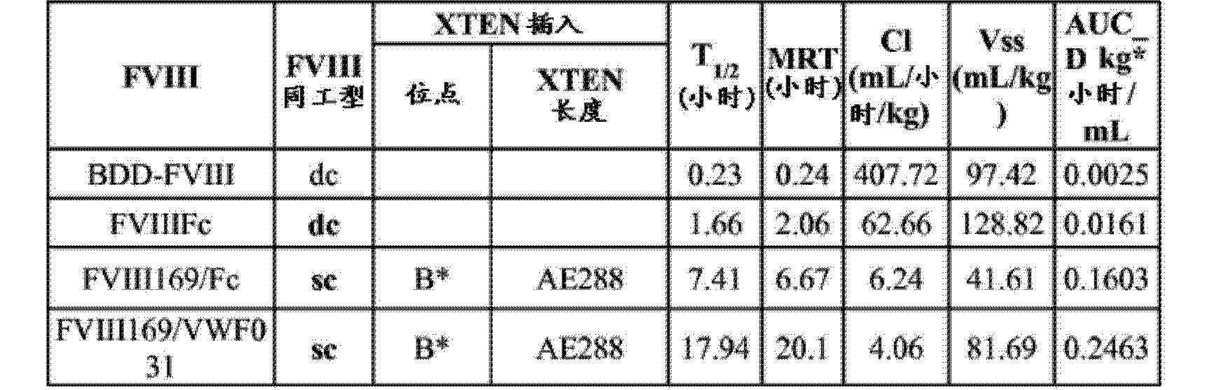Figure CN104661674AD01391