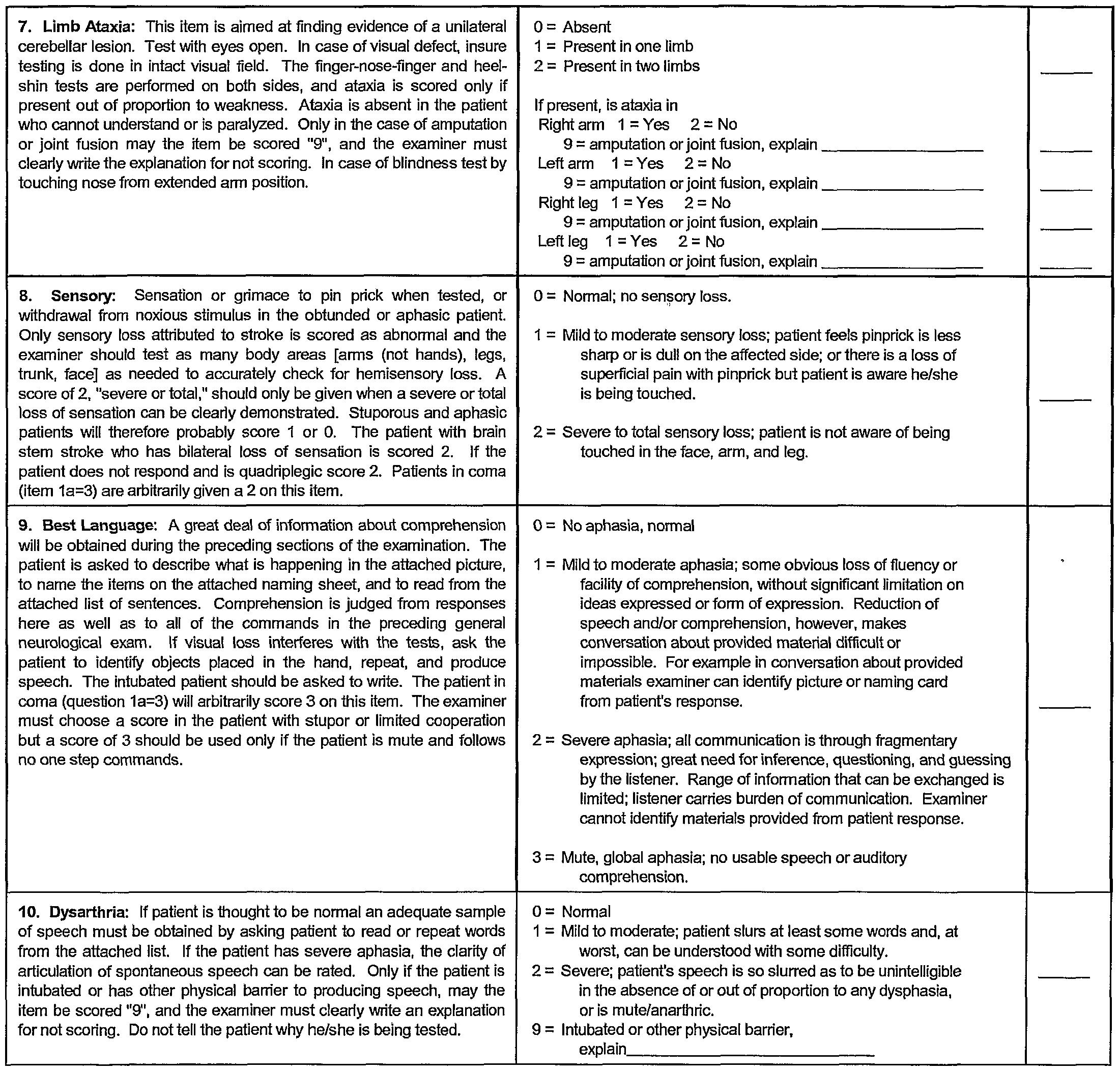 Nihss Stroke Scale Score Sheet Topsimages