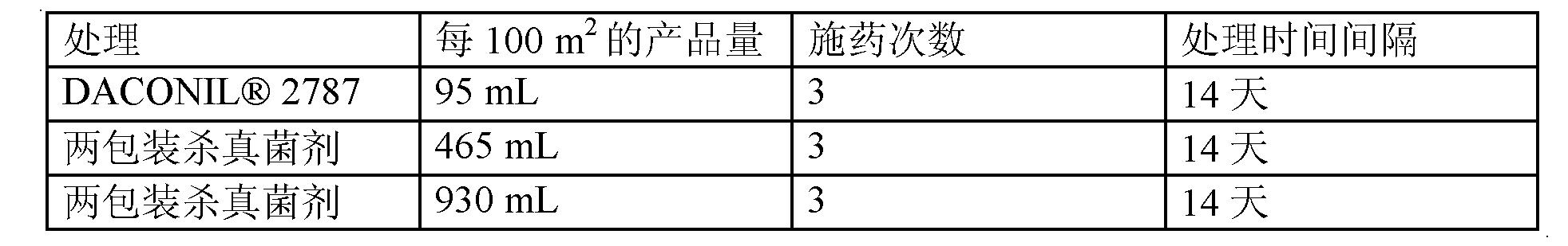 Figure CN102215692AD00151