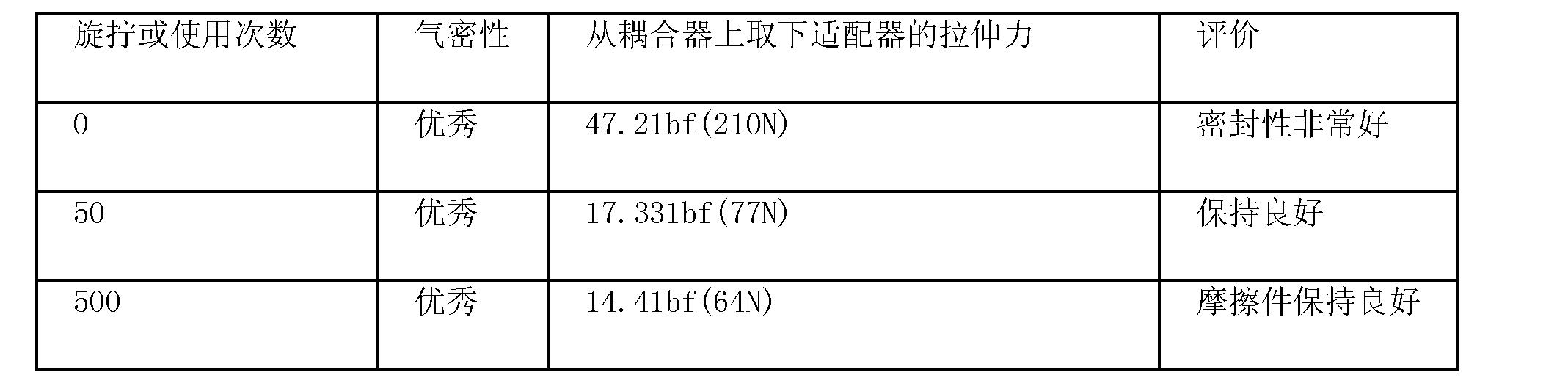 Figure CN101821057BD00211