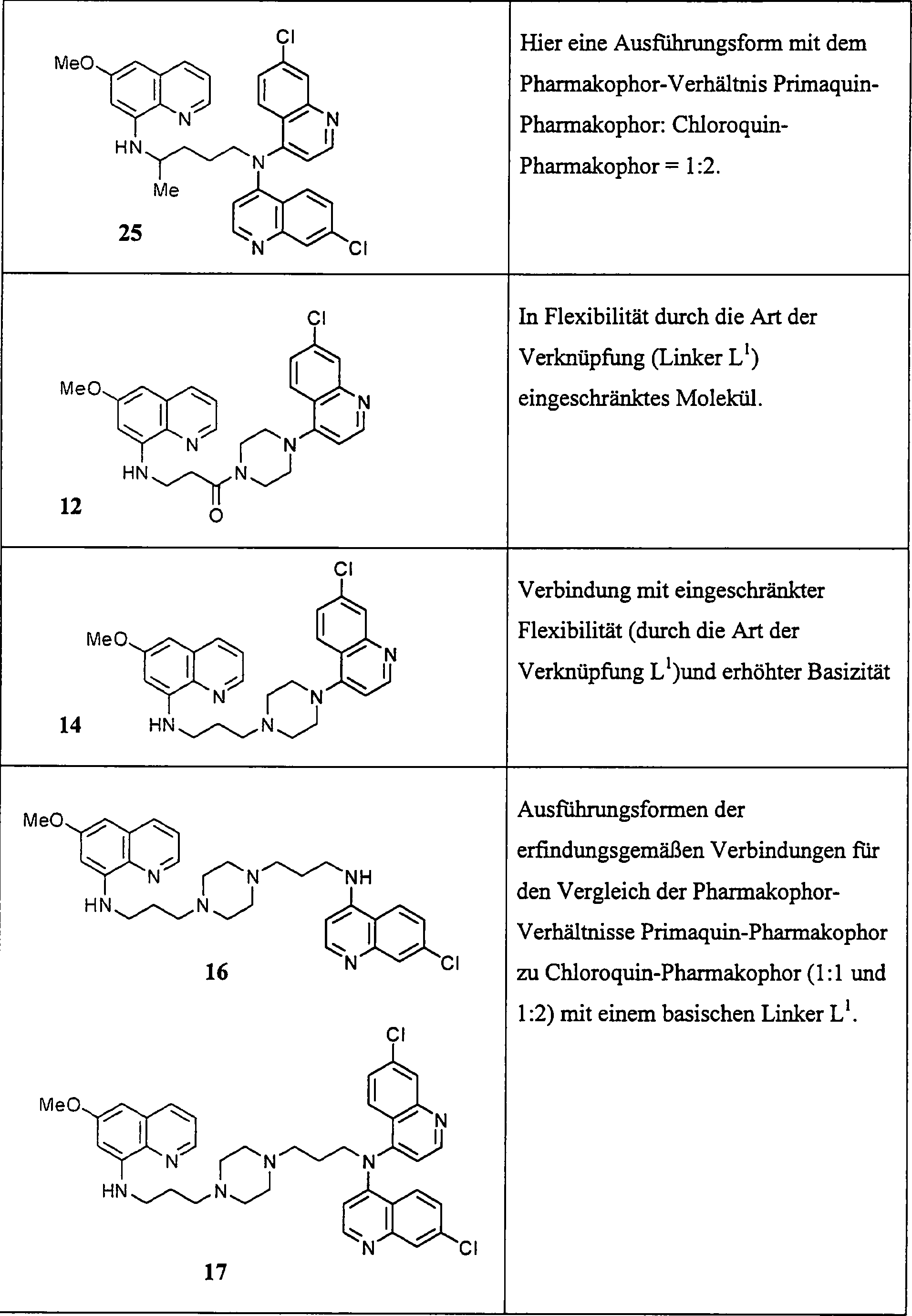 DE102010048476A1 - Hybrid compounds from 4- and 8-aminoquinolines ...