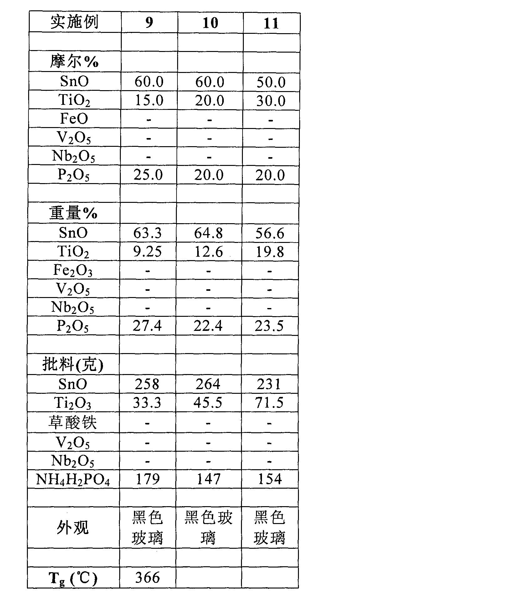 Figure CN102414139AD00091